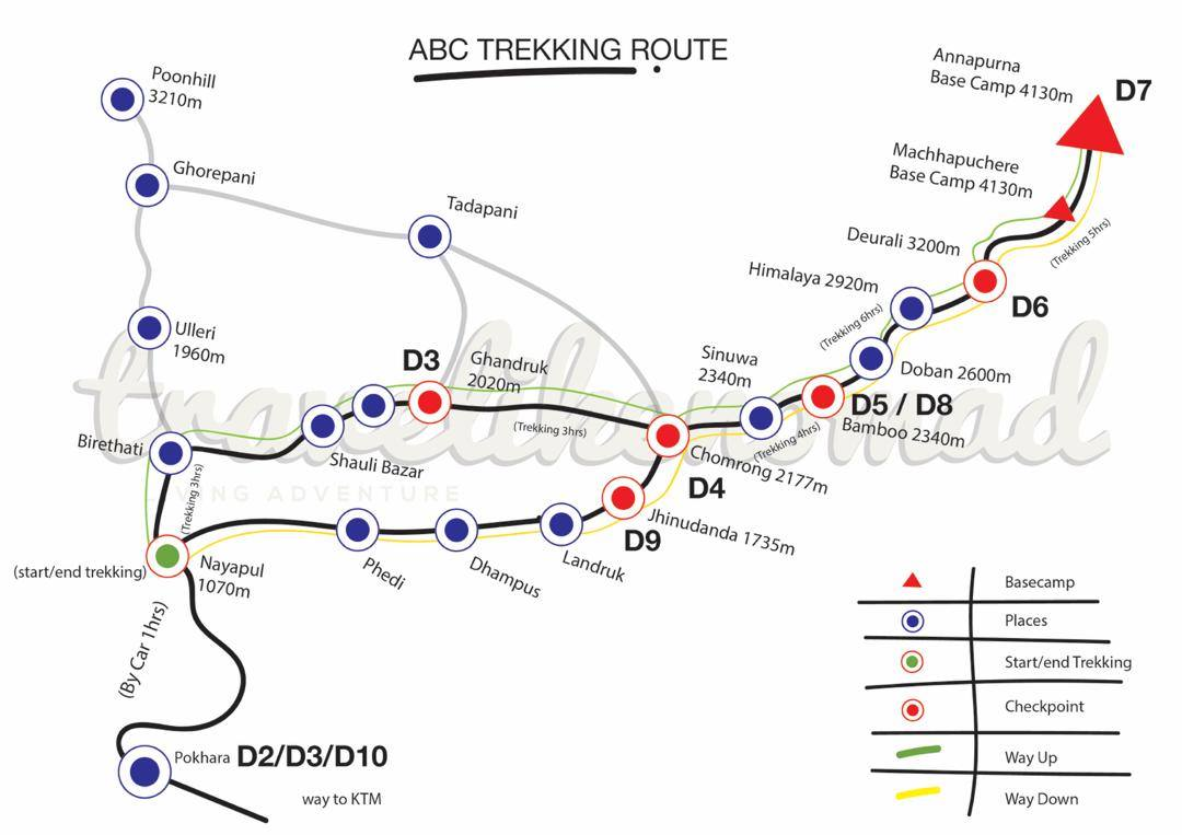 ABC Trek Map