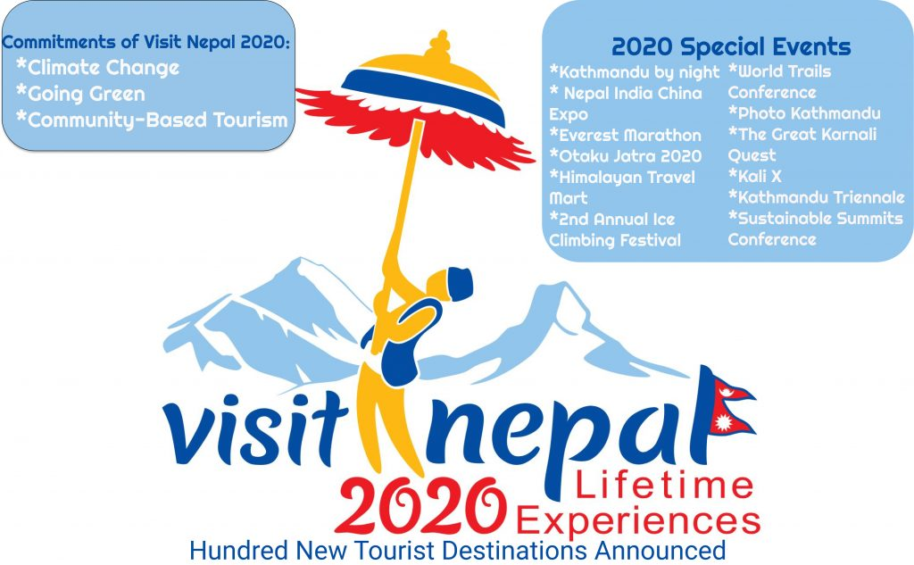 Visit Nepal 2020 Commitments and Special Events